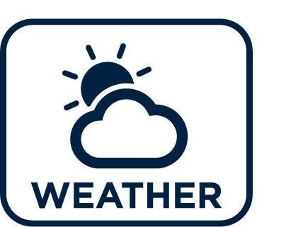 /image/37/4/weather-v2.748374.jpg